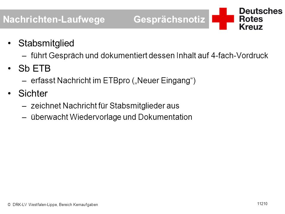 © DRK-LV Westfalen-Lippe, Bereich Kernaufgaben 11210 Nachrichten-Laufwege Gesprächsnotiz Stabsmitglied –führt Gespräch und dokumentiert dessen Inhalt