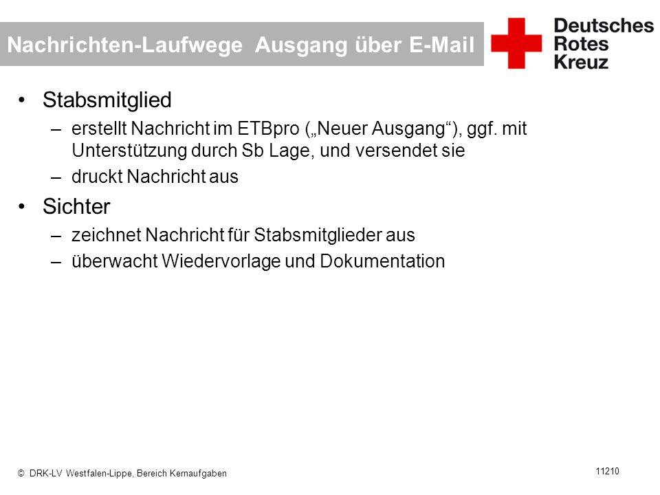 © DRK-LV Westfalen-Lippe, Bereich Kernaufgaben 11210 Nachrichten-Laufwege Ausgang über E-Mail Stabsmitglied –erstellt Nachricht im ETBpro (Neuer Ausga