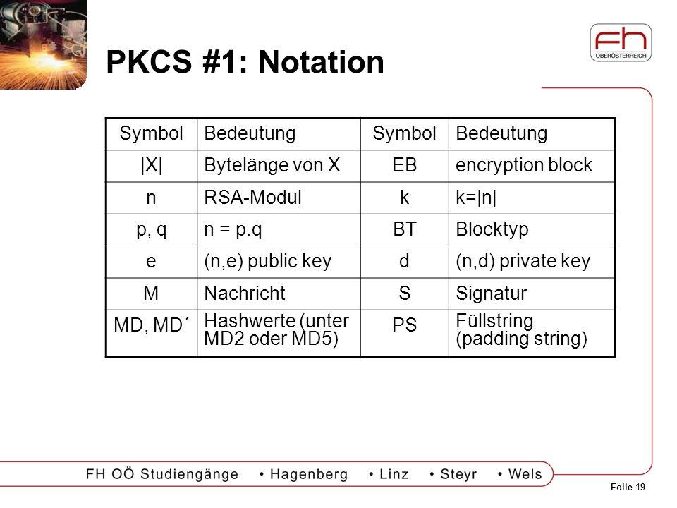 Folie 19 PKCS #1: Notation SymbolBedeutungSymbolBedeutung |X|Bytelänge von XEBencryption block nRSA-Modulkk=|n| p, qn = p.qBTBlocktyp e(n,e) public ke