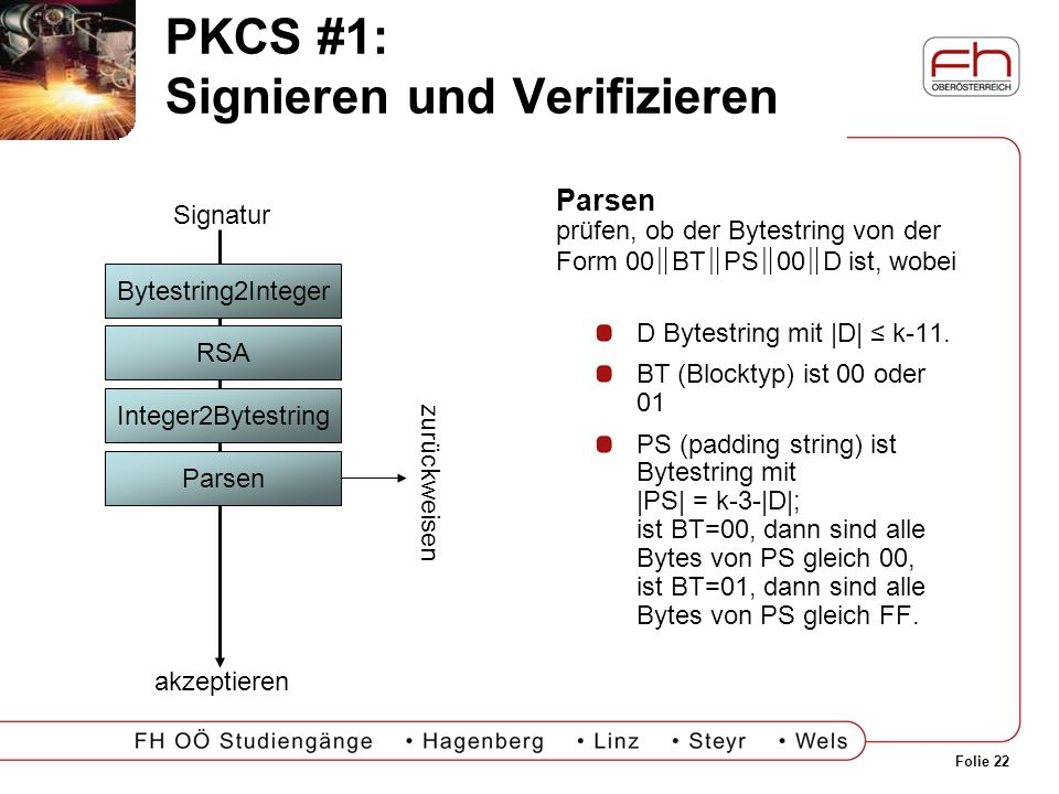 Folie 22 PKCS #1: Signieren und Verifizieren Parsen prüfen, ob der Bytestring von der Form 00 BT PS 00 D ist, wobei D Bytestring mit |D| k-11. BT (Blo