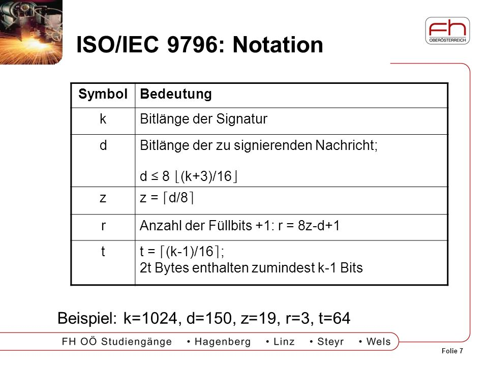 Folie 18 RSA-Signaturen ohne message recovery PKCS Public Key Cryptography Standards RSA Laboratories ab 1991 PKCS #1 RSA Cryptography Standard andere: #3: DH-Key Agreement Standard #6: Extended-Certificate Syntax Standard #12: Personal Information Exchange Syntax Standard #13: Elliptic Curve Cryptography Standard …