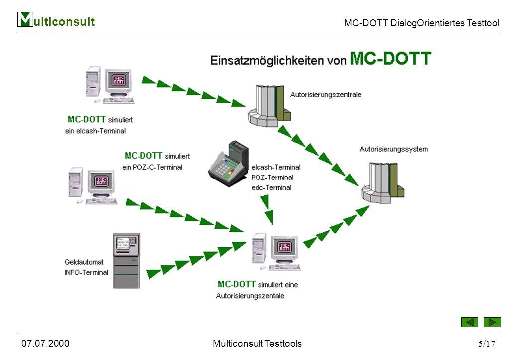 ulticonsult MC-DOTT DialogOrientiertes Testtool 07.07.2000Multiconsult Testtools5/17