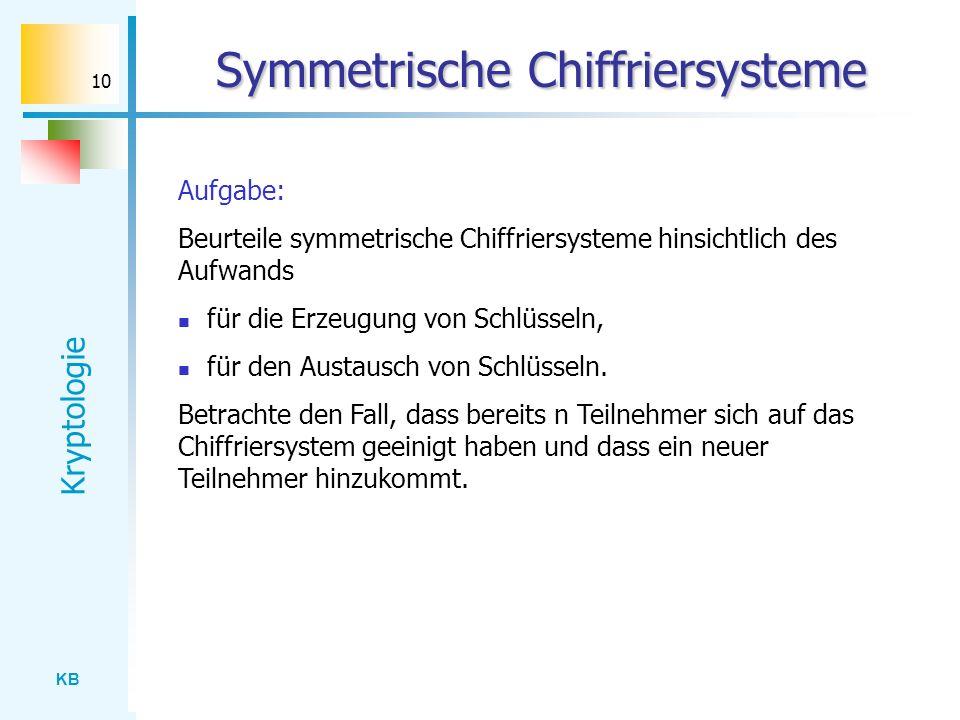 KB Kryptologie 10 Symmetrische Chiffriersysteme Aufgabe: Beurteile symmetrische Chiffriersysteme hinsichtlich des Aufwands für die Erzeugung von Schlü