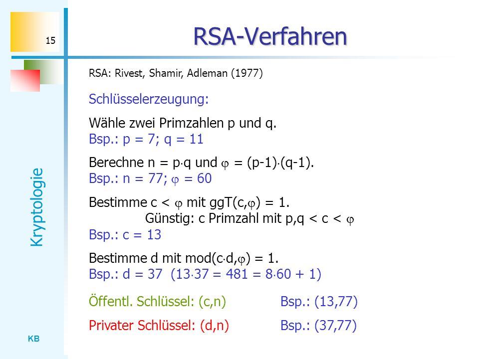 KB Kryptologie 15 RSA-Verfahren RSA: Rivest, Shamir, Adleman (1977) Schlüsselerzeugung: Wähle zwei Primzahlen p und q. Bsp.: p = 7; q = 11 Berechne n