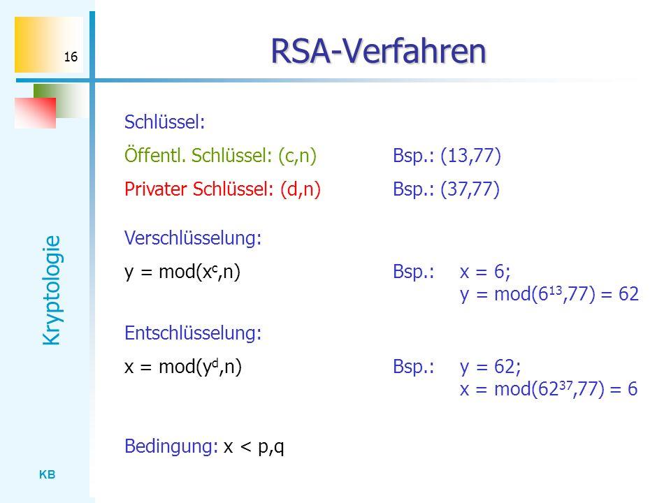 KB Kryptologie 16 RSA-Verfahren Schlüssel: Öffentl. Schlüssel: (c,n)Bsp.: (13,77) Privater Schlüssel: (d,n)Bsp.: (37,77) Verschlüsselung: y = mod(x c,