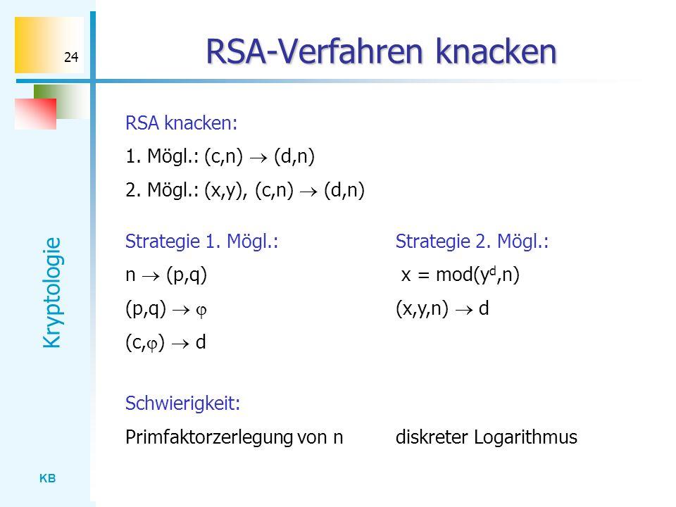 KB Kryptologie 24 RSA-Verfahren knacken RSA knacken: 1. Mögl.: (c,n) (d,n) 2. Mögl.: (x,y), (c,n) (d,n) Strategie 1. Mögl.:Strategie 2. Mögl.: n (p,q)