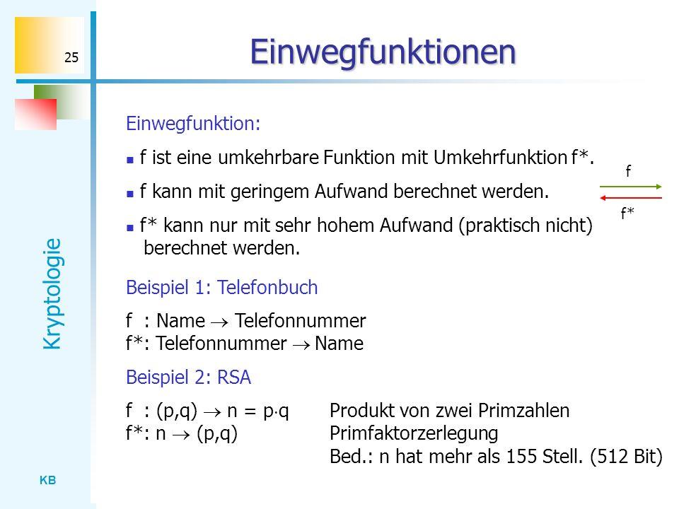 KB Kryptologie 25 Einwegfunktionen Einwegfunktion: f ist eine umkehrbare Funktion mit Umkehrfunktion f*. f kann mit geringem Aufwand berechnet werden.