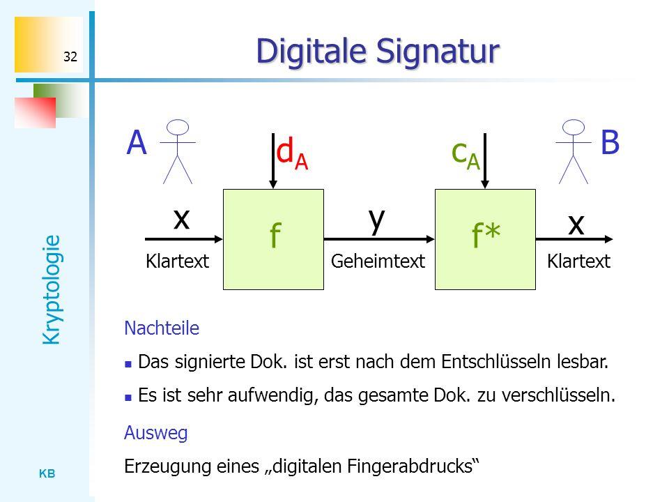KB Kryptologie 32 Digitale Signatur dAdA ff* cAcA x x y Klartext Geheimtext BA Nachteile Das signierte Dok. ist erst nach dem Entschlüsseln lesbar. Es