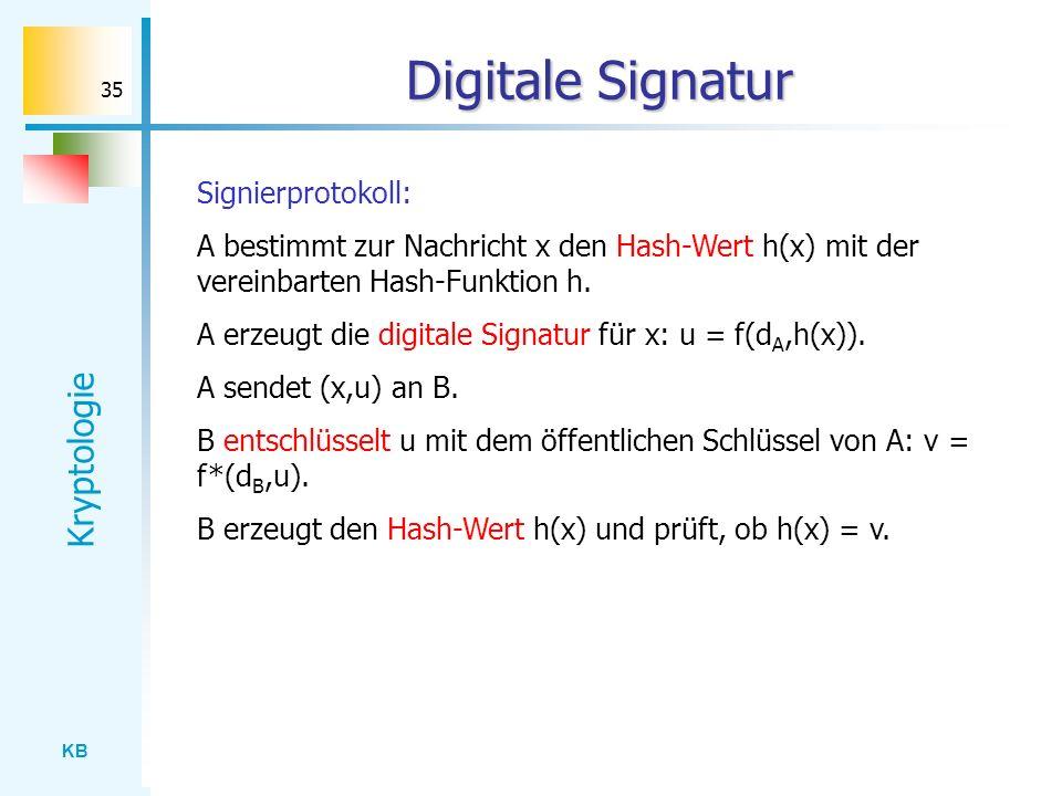 KB Kryptologie 35 Digitale Signatur Signierprotokoll: A bestimmt zur Nachricht x den Hash-Wert h(x) mit der vereinbarten Hash-Funktion h. A erzeugt di
