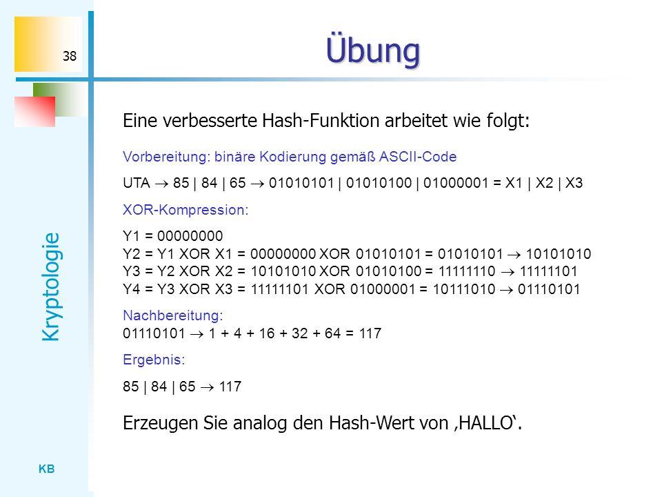 KB Kryptologie 38 Übung Eine verbesserte Hash-Funktion arbeitet wie folgt: Vorbereitung: binäre Kodierung gemäß ASCII-Code UTA 85 | 84 | 65 01010101 |
