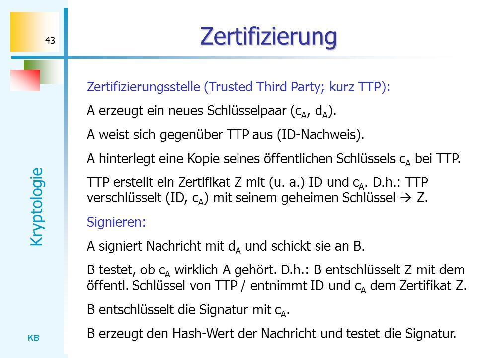 KB Kryptologie 43 Zertifizierung Zertifizierungsstelle (Trusted Third Party; kurz TTP): A erzeugt ein neues Schlüsselpaar (c A, d A ). A weist sich ge