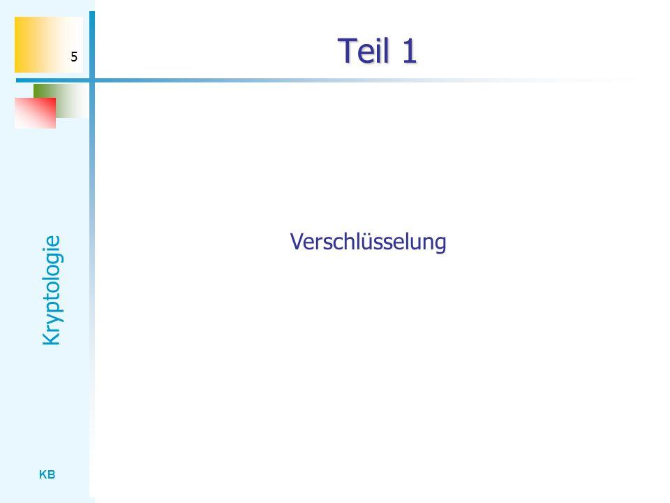 KB Kryptologie 6 Kommunikationssituation Liebe... Angreifer Sender Empfänger Nachricht