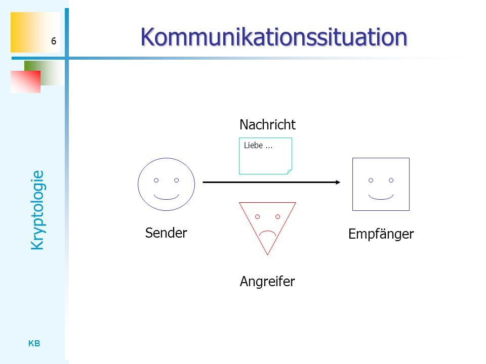 KB Kryptologie 7 Chiffriersysteme x Klartext y Geheimtext Schlüssel f Verschlüsselungs- funktion x Klartext Schlüssel f* Entschlüsselungs- funktion Beachte: Chiffriersysteme dienen der Ver- und Entschlüsselung von Nachrichten.