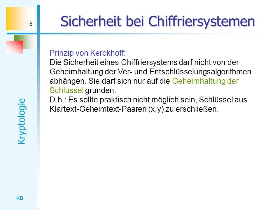 KB Kryptologie 9 Symmetrische Chiffriersysteme x Klartext Beispiele: Caesar-Chiffriersystem Vigenere-Chiffriersystem s y Geheimtext Schlüssel f Verschlüsselungs- funktion s x Klartext Schlüssel f* Entschlüsselungs- funktion