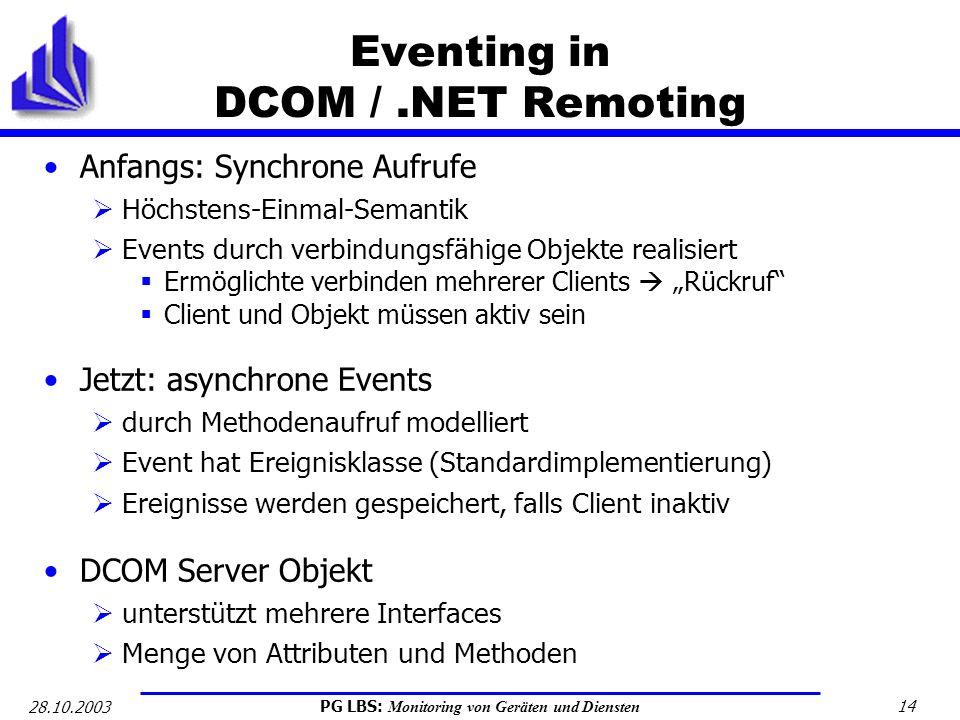 PG LBS: Monitoring von Geräten und Diensten 14 28.10.2003 Eventing in DCOM /.NET Remoting Anfangs: Synchrone Aufrufe Höchstens-Einmal-Semantik Events