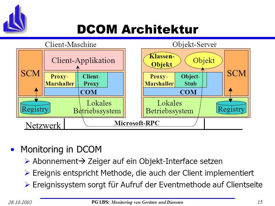 PG LBS: Monitoring von Geräten und Diensten 15 28.10.2003 DCOM Architektur Lokales Betriebssystem Klassen- Objekt Objekt-Server Microsoft-RPC Client-M