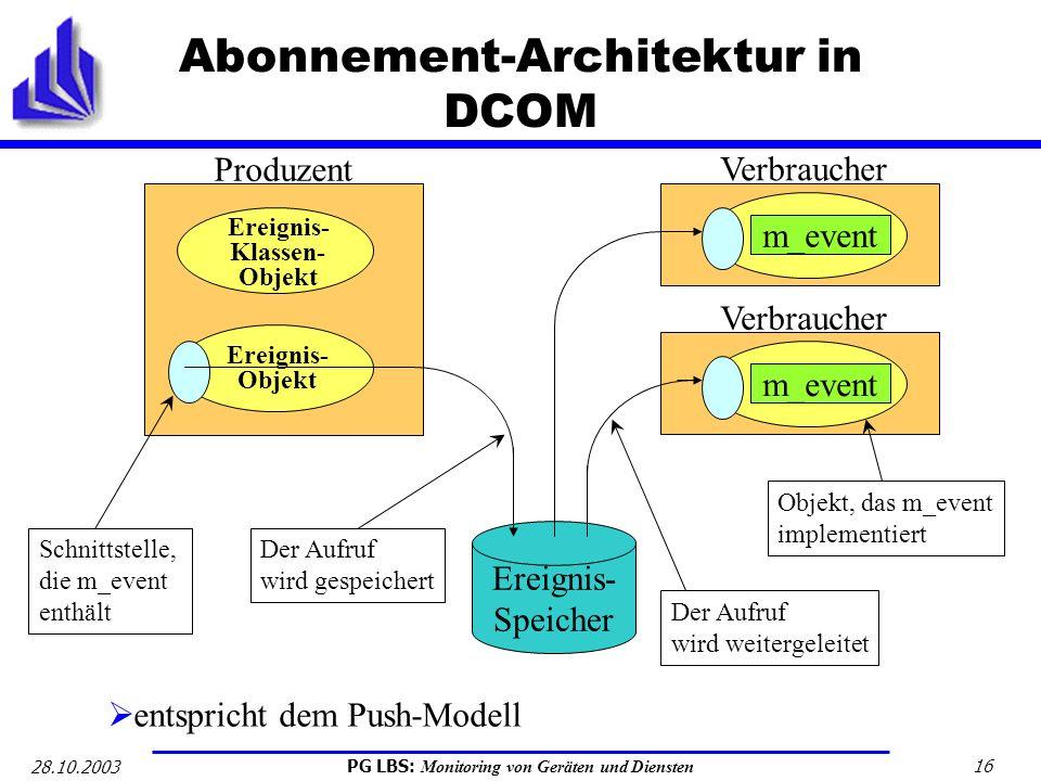 PG LBS: Monitoring von Geräten und Diensten 16 28.10.2003 Abonnement-Architektur in DCOM Ereignis- Klassen- Objekt Ereignis- Objekt m_event Verbrauche