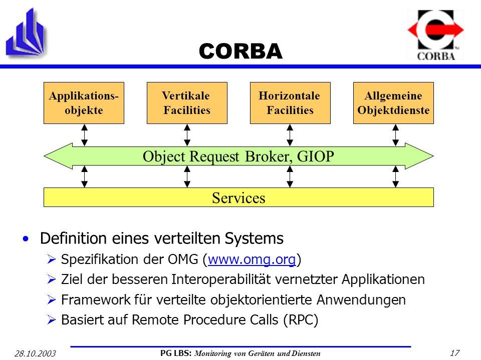 PG LBS: Monitoring von Geräten und Diensten 17 28.10.2003 CORBA Applikations- objekte Vertikale Facilities Allgemeine Objektdienste Horizontale Facili