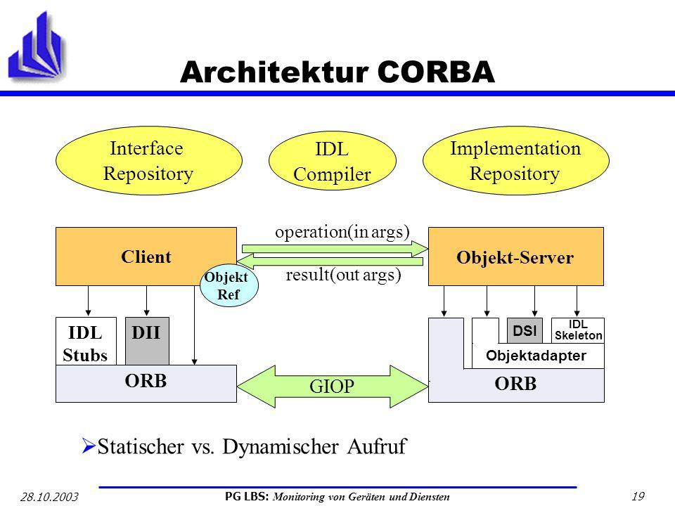 PG LBS: Monitoring von Geräten und Diensten 19 28.10.2003 Architektur CORBA ORB IDL Stubs DII ORB DSI IDL Skeleton Objektadapter Client Objekt-Server