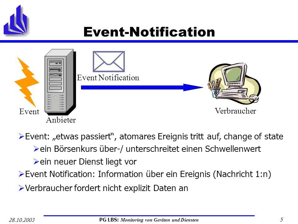 PG LBS: Monitoring von Geräten und Diensten 5 28.10.2003 Event-Notification Event: etwas passiert, atomares Ereignis tritt auf, change of state ein Bö