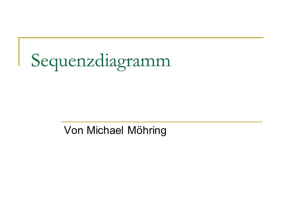 Definition Sequenzdiagramm Sequenzdiagramme zeigen die Interaktionen zwischen Nutzer und System in einer zeitlichen Abfolge.
