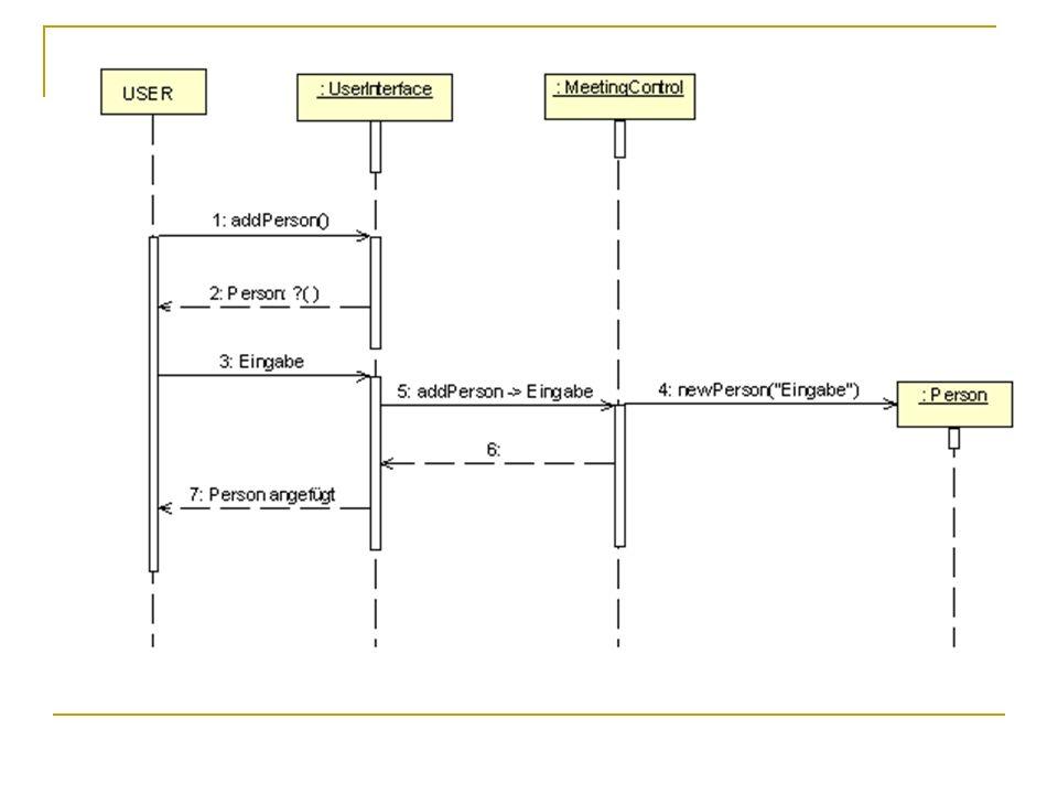 Operatoren alt-Operator Durch einen alt-Operator können alternative Abläufe, die durch Bedingungen versehen sind, zusammengefasst werden.
