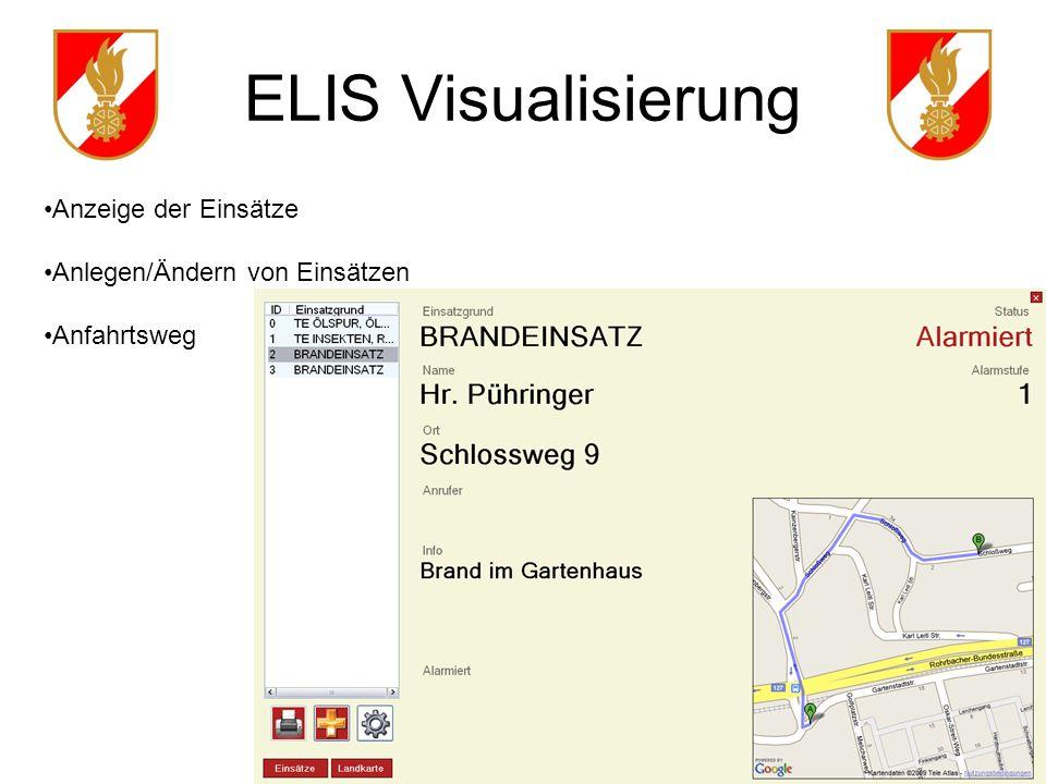 ELIS ELIS Visualisierung Anzeige der Einsätze Anlegen/Ändern von Einsätzen Anfahrtsweg