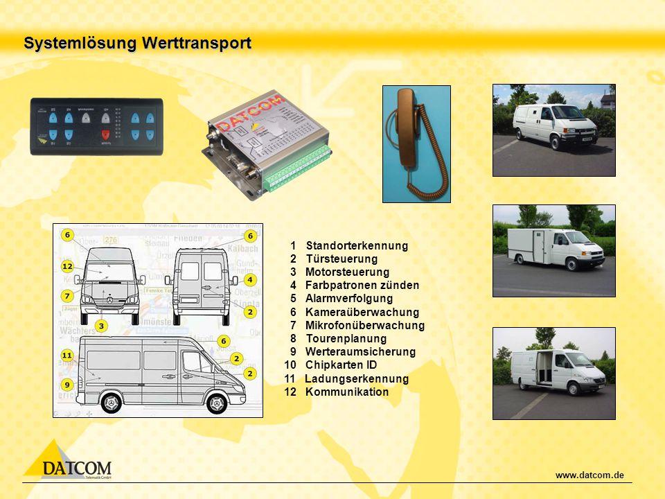 www.datcom.de Systemlösung Werttransport 1 Standorterkennung 2 Türsteuerung 3 Motorsteuerung 4 Farbpatronen zünden 5 Alarmverfolgung 6 Kameraüberwachu