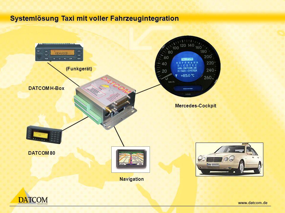 www.datcom.de Systemlösung Taxi mit voller Fahrzeugintegration (Funkgerät) DATCOM H-Box DATCOM 80 Mercedes-Cockpit Navigation