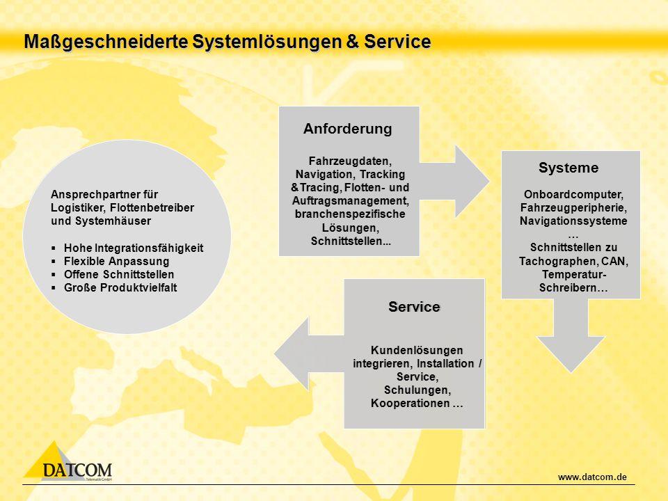 www.datcom.de Maßgeschneiderte Systemlösungen & Service Kundenlösungen integrieren, Installation / Service, Schulungen, Kooperationen … Service Kunden