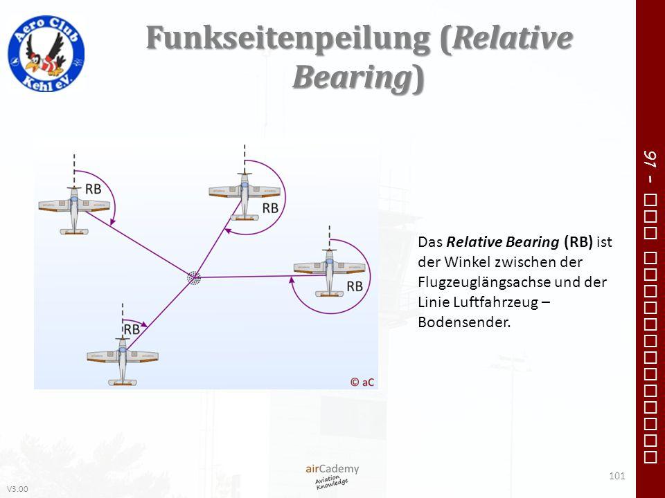 V3.00 91 – VFR Communication Funkseitenpeilung (Relative Bearing) Das Relative Bearing (RB) ist der Winkel zwischen der Flugzeuglängsachse und der Lin