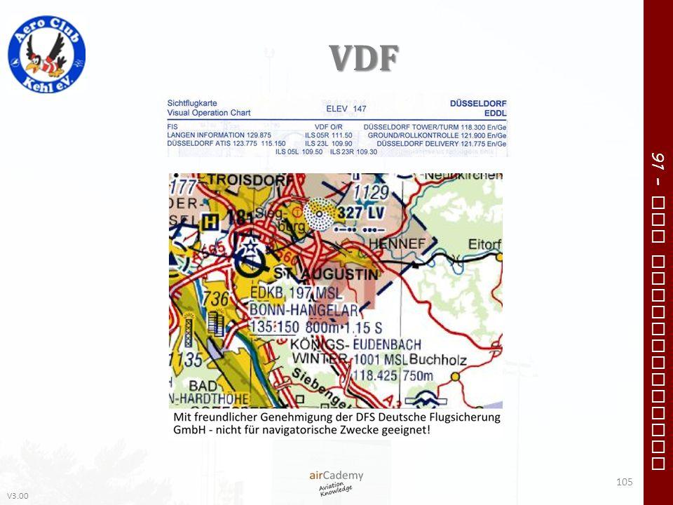 V3.00 91 – VFR Communication VDF 105