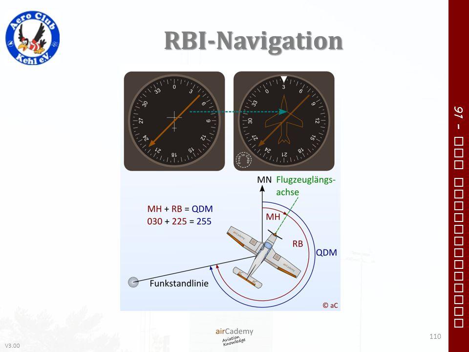V3.00 91 – VFR Communication RBI-Navigation 110