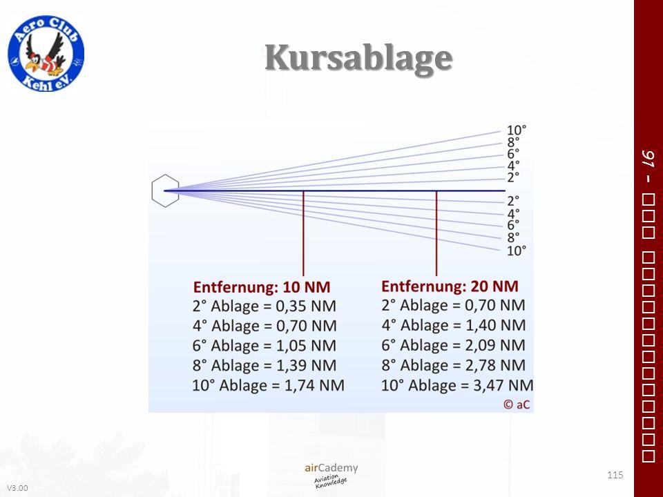 V3.00 91 – VFR Communication Kursablage 115