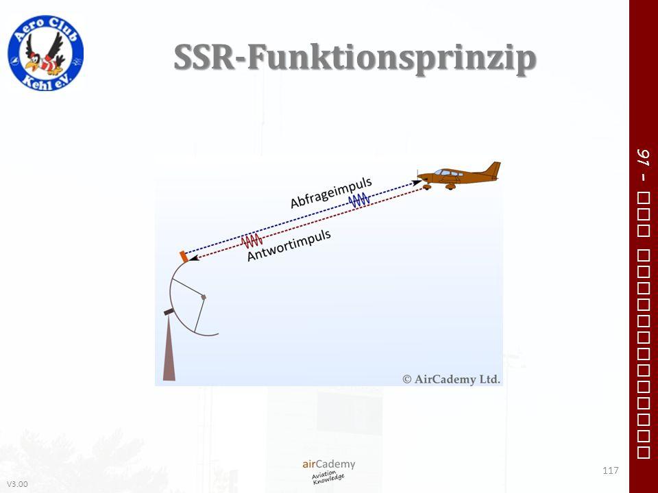 V3.00 91 – VFR Communication SSR-Funktionsprinzip 117