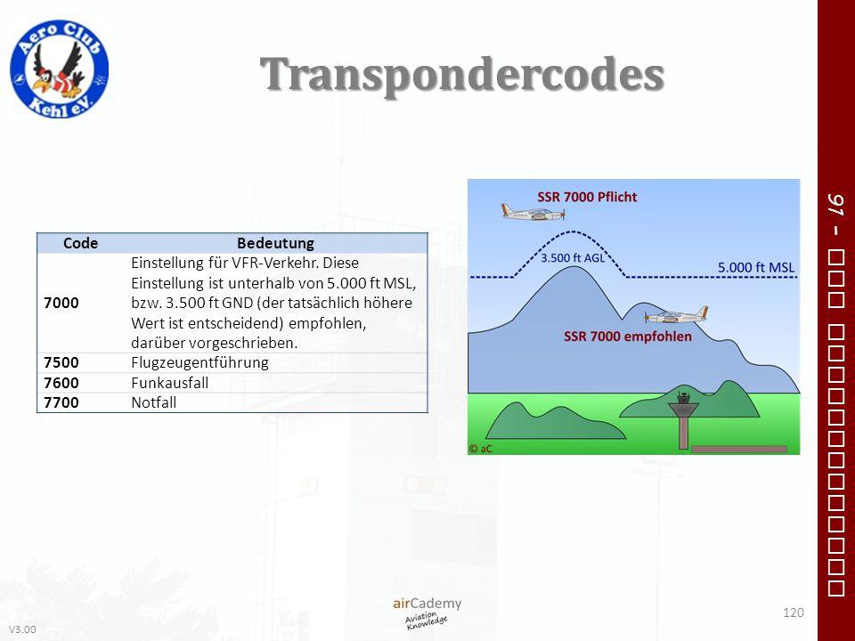V3.00 91 – VFR Communication Transpondercodes CodeBedeutung 7000 Einstellung für VFR-Verkehr. Diese Einstellung ist unterhalb von 5.000 ft MSL, bzw. 3