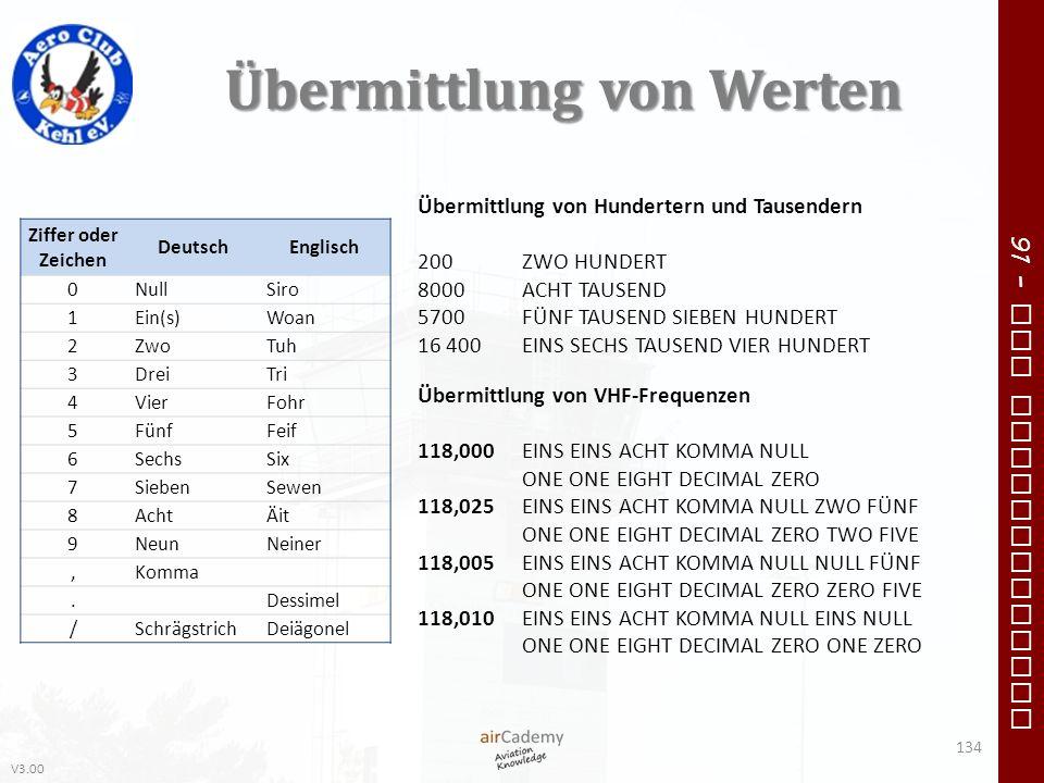 V3.00 91 – VFR Communication Übermittlung von Werten 134 Ziffer oder Zeichen DeutschEnglisch 0NullSiro 1Ein(s)Woan 2ZwoTuh 3DreiTri 4VierFohr 5FünfFei