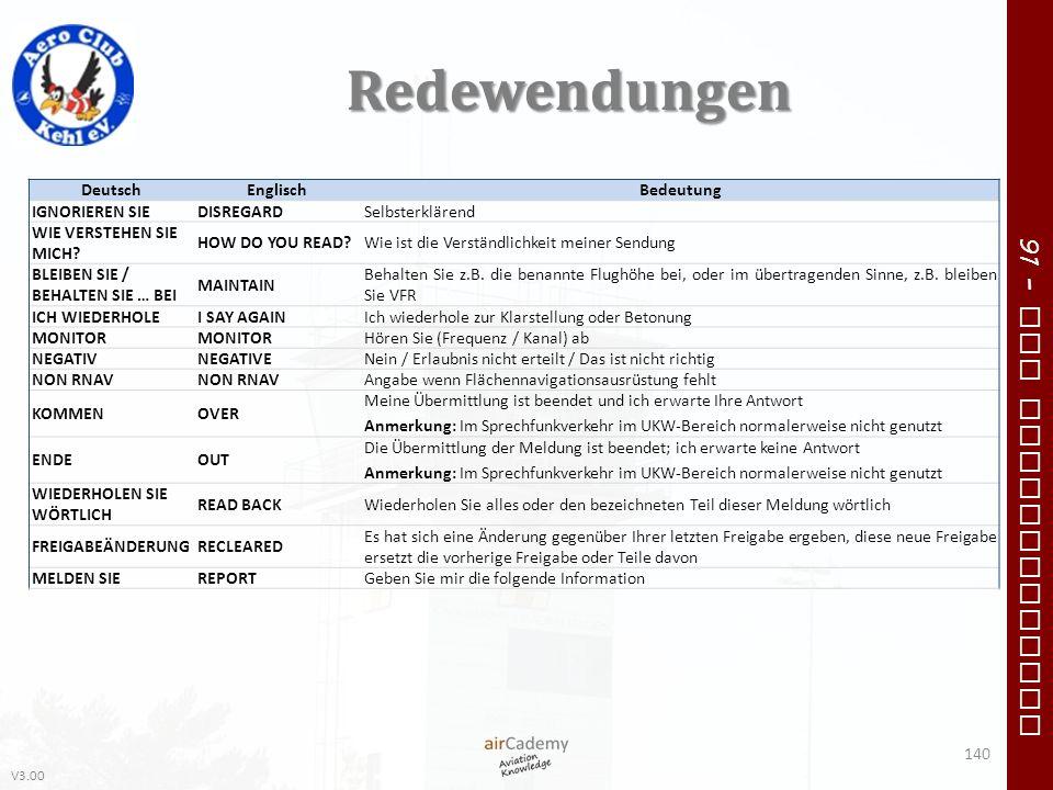 V3.00 91 – VFR Communication Redewendungen 140 DeutschEnglischBedeutung IGNORIEREN SIEDISREGARDSelbsterklärend WIE VERSTEHEN SIE MICH? HOW DO YOU READ