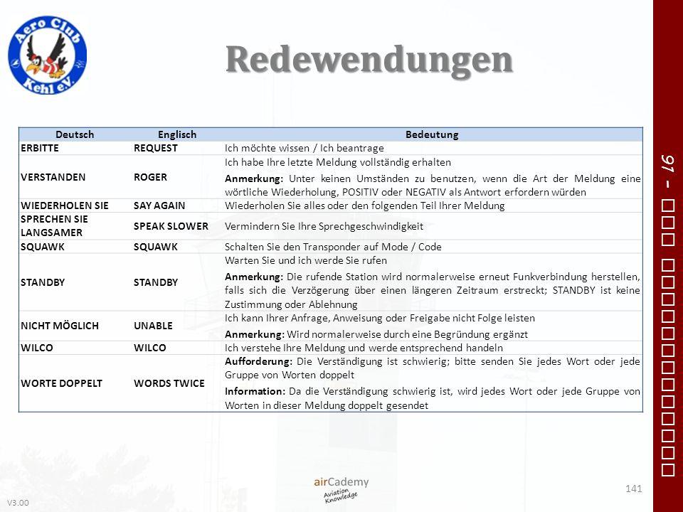 V3.00 91 – VFR Communication Redewendungen 141 DeutschEnglischBedeutung ERBITTEREQUESTIch möchte wissen / Ich beantrage VERSTANDENROGER Ich habe Ihre