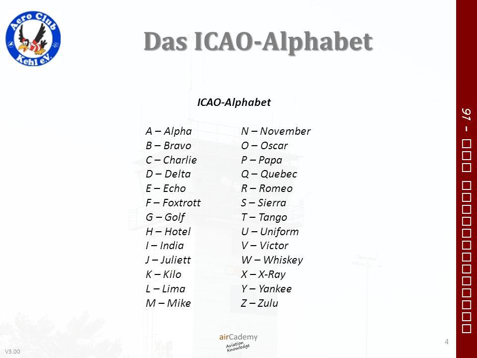 V3.00 91 – VFR Communication Das ICAO-Alphabet 4 ICAO-Alphabet A – AlphaN – November B – BravoO – Oscar C – CharlieP – Papa D – DeltaQ – Quebec E – Ec