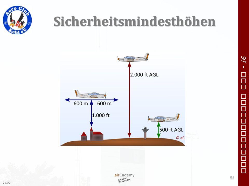 V3.00 91 – VFR Communication Sicherheitsmindesthöhen 53