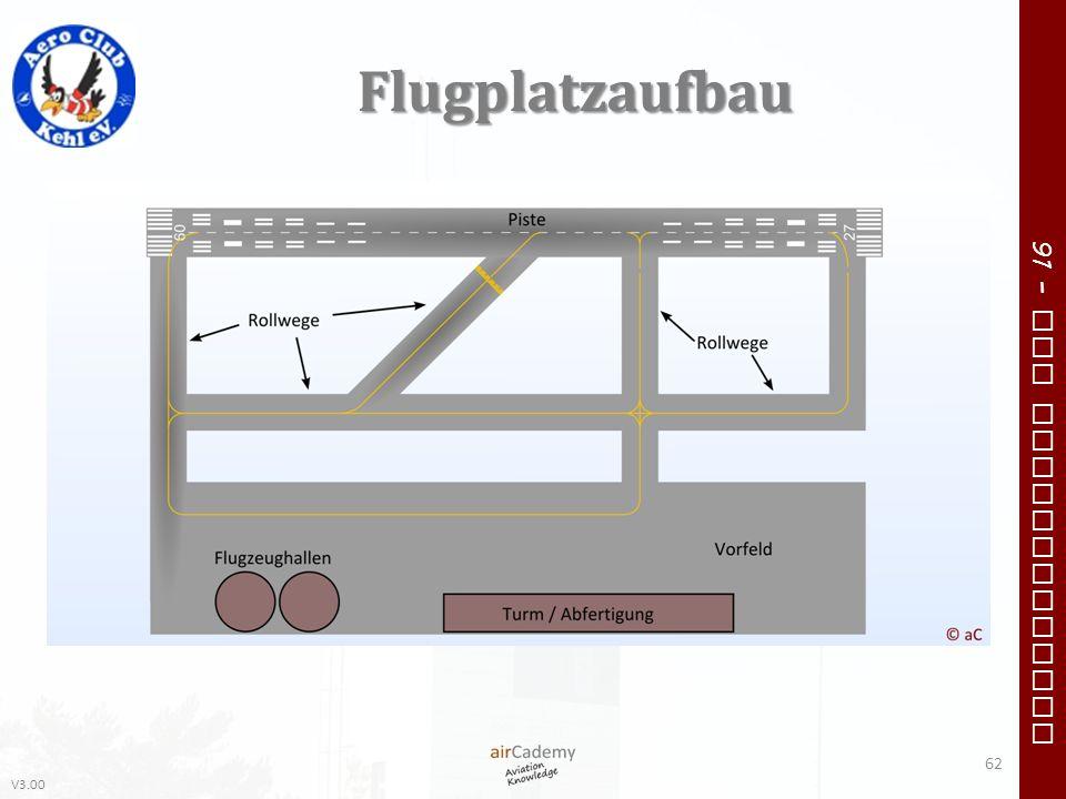 V3.00 91 – VFR Communication Flugplatzaufbau 62