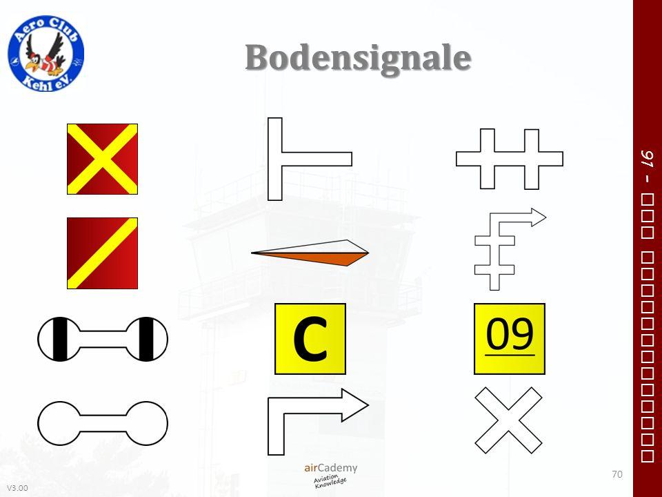 V3.00 91 – VFR Communication Bodensignale 70