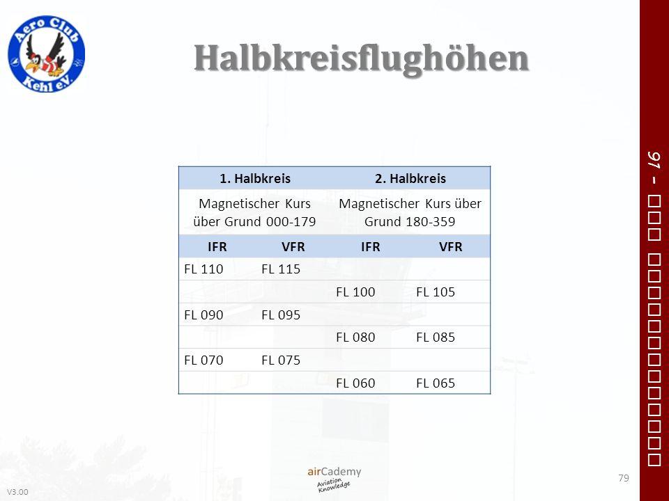 V3.00 91 – VFR Communication Halbkreisflughöhen 79 1. Halbkreis2. Halbkreis Magnetischer Kurs über Grund 000-179 Magnetischer Kurs über Grund 180-359