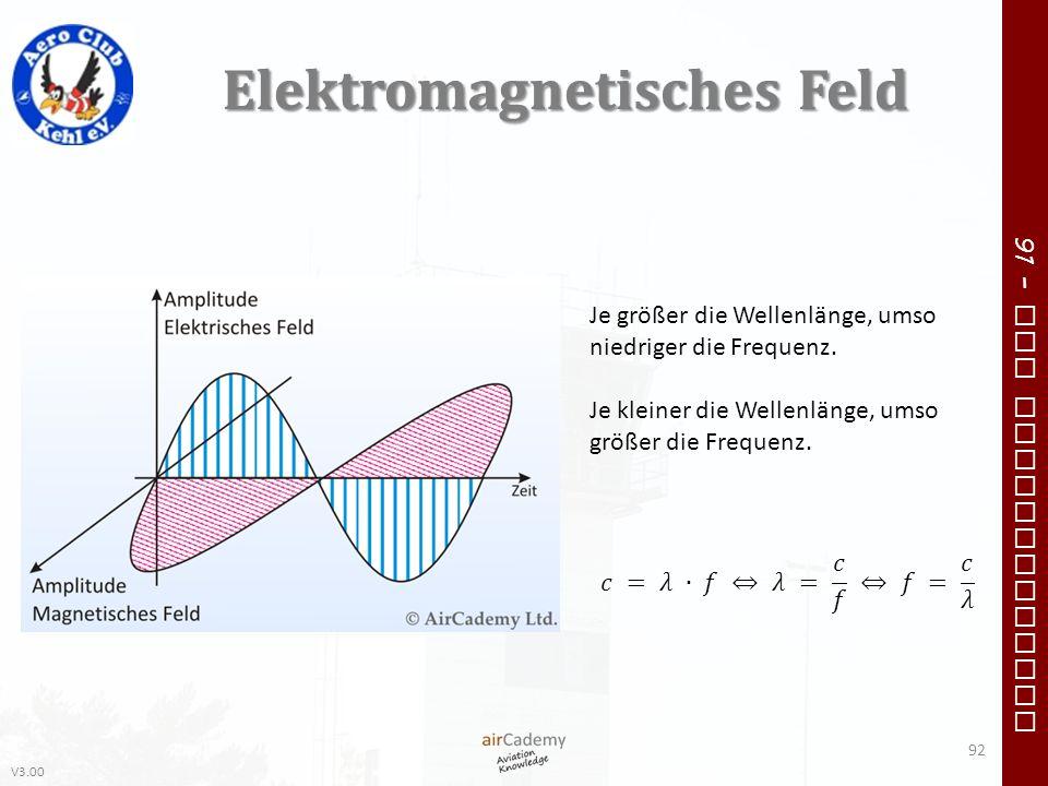 V3.00 91 – VFR Communication Elektromagnetisches Feld 92 Je größer die Wellenlänge, umso niedriger die Frequenz. Je kleiner die Wellenlänge, umso größ