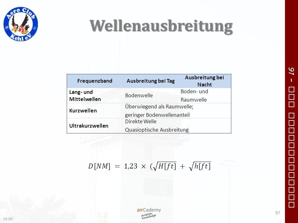 V3.00 91 – VFR Communication Wellenausbreitung 97 FrequenzbandAusbreitung bei Tag Ausbreitung bei Nacht Lang- und Mittelwellen Bodenwelle Boden- und R