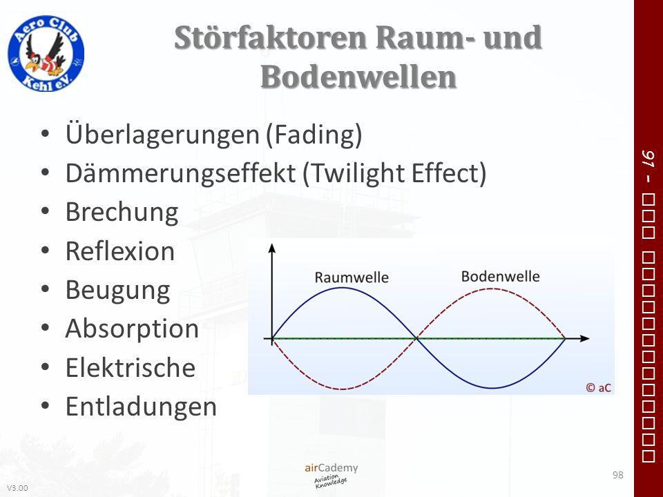 V3.00 91 – VFR Communication Störfaktoren Raum- und Bodenwellen Überlagerungen (Fading) Dämmerungseffekt (Twilight Effect) Brechung Reflexion Beugung