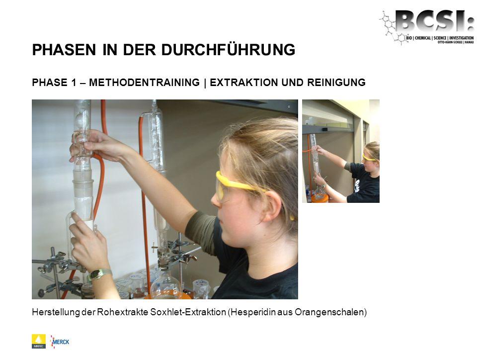 PHASE 1 – METHODENTRAINING | EXTRAKTION UND REINIGUNG PHASEN IN DER DURCHFÜHRUNG Herstellung der Rohextrakte Soxhlet-Extraktion (Hesperidin aus Orange