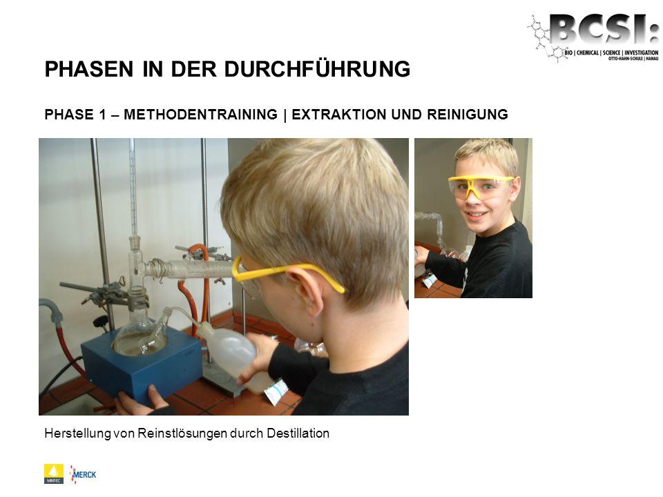 PHASE 1 – METHODENTRAINING | EXTRAKTION UND REINIGUNG PHASEN IN DER DURCHFÜHRUNG Herstellung von Reinstlösungen durch Destillation