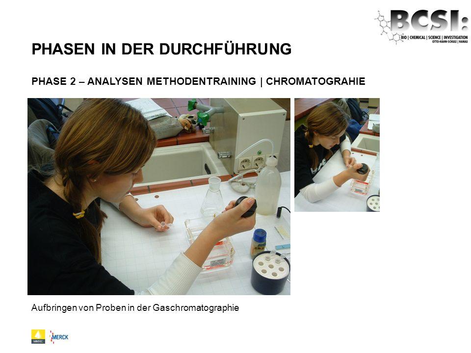 PHASE 2 – ANALYSEN METHODENTRAINING | CHROMATOGRAHIE PHASEN IN DER DURCHFÜHRUNG Aufbringen von Proben in der Gaschromatographie